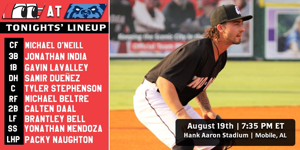 Pack' & ready for a W ✅👀 #Lookouts Lineup ⚾️ ⏰ 7:35 PM 🆚 @Mobile_BayBears 📍Hank Aaron Stadium 💪🏻 LHP @Packy_8 🎙@LWtheVoice 📻 @981thelake or on the RADIO.COM App @MILB.TV 📺