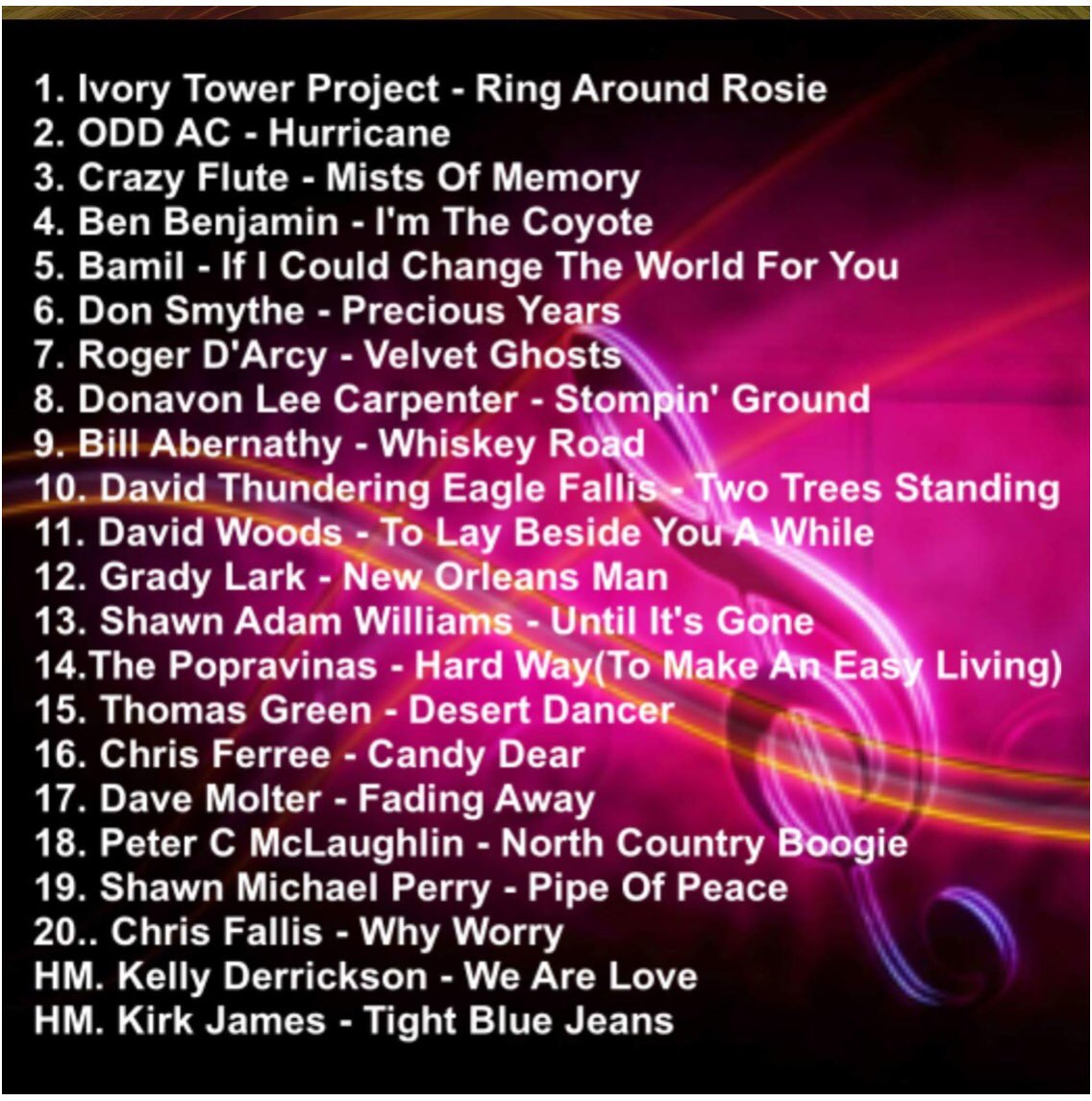 Native Family Radio USA - Velvet Ghosts by Roger D'Arcy - 5 weeks in the Top 20 #folkmusic #singersongwriter #countrymusic<br>http://pic.twitter.com/gj1zXhZCsD