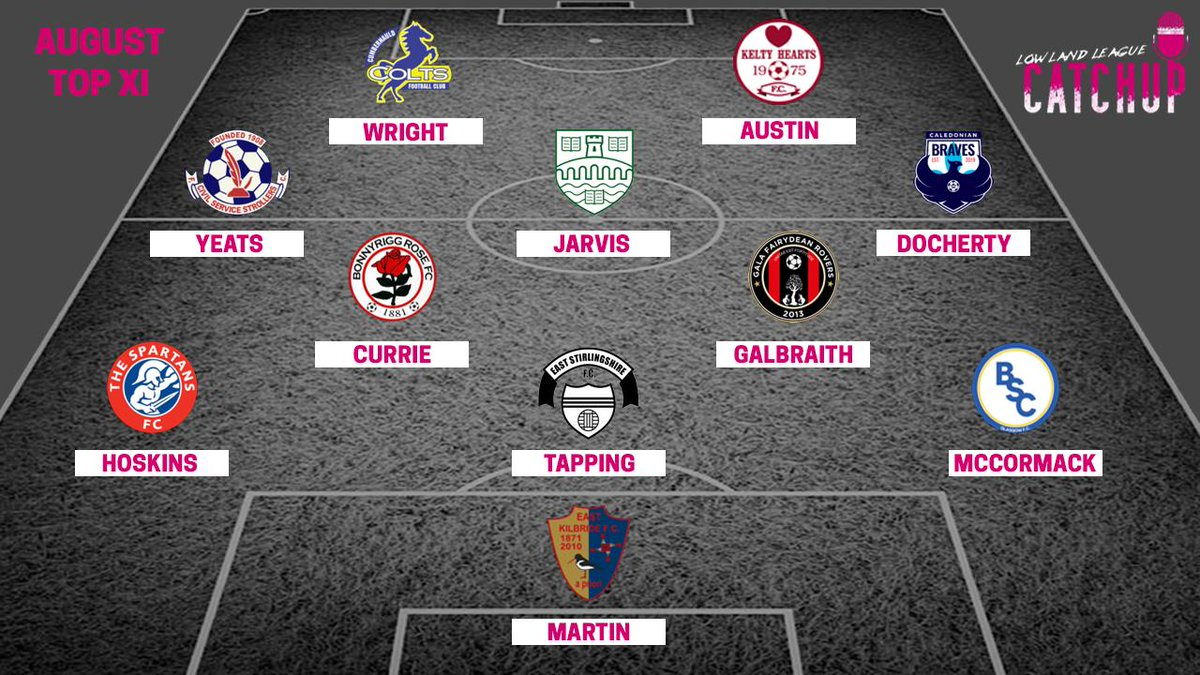 We've seen enough football this month to get an idea of who's played well.  Here's some players from the top XI clubs in the @OfficialSLFL that have impressed early on.   (I know Scholesy plays deeper but the graphic looks no bad)  #AffordableFootball<br>http://pic.twitter.com/XZUm7kA90K