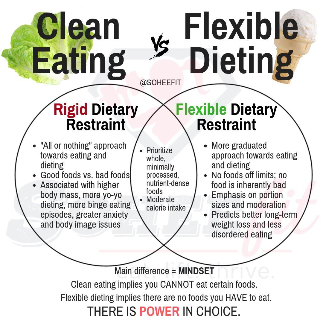 flexible dieting flexible dieting long term
