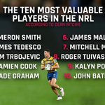 Plenty of big names here - and a few shocks.How do you rate @BulldogRitchie's list?