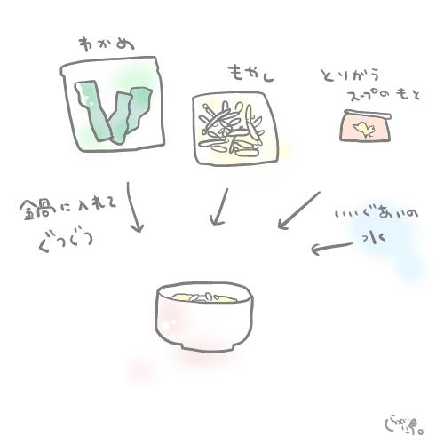 #雑な料理メモわかめ/もやし/鶏がら参考(