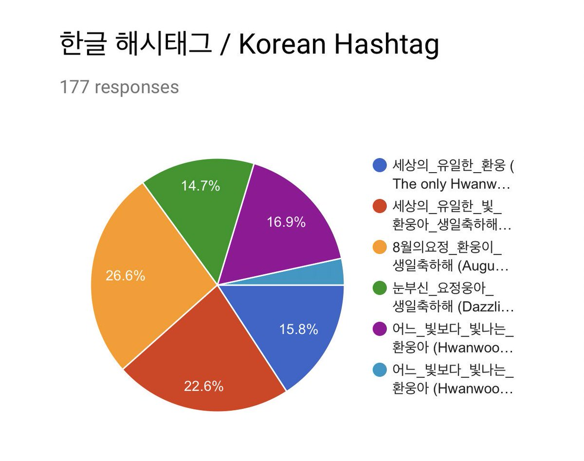 Thank you for voting! twitter.com/oneus_trans/st…