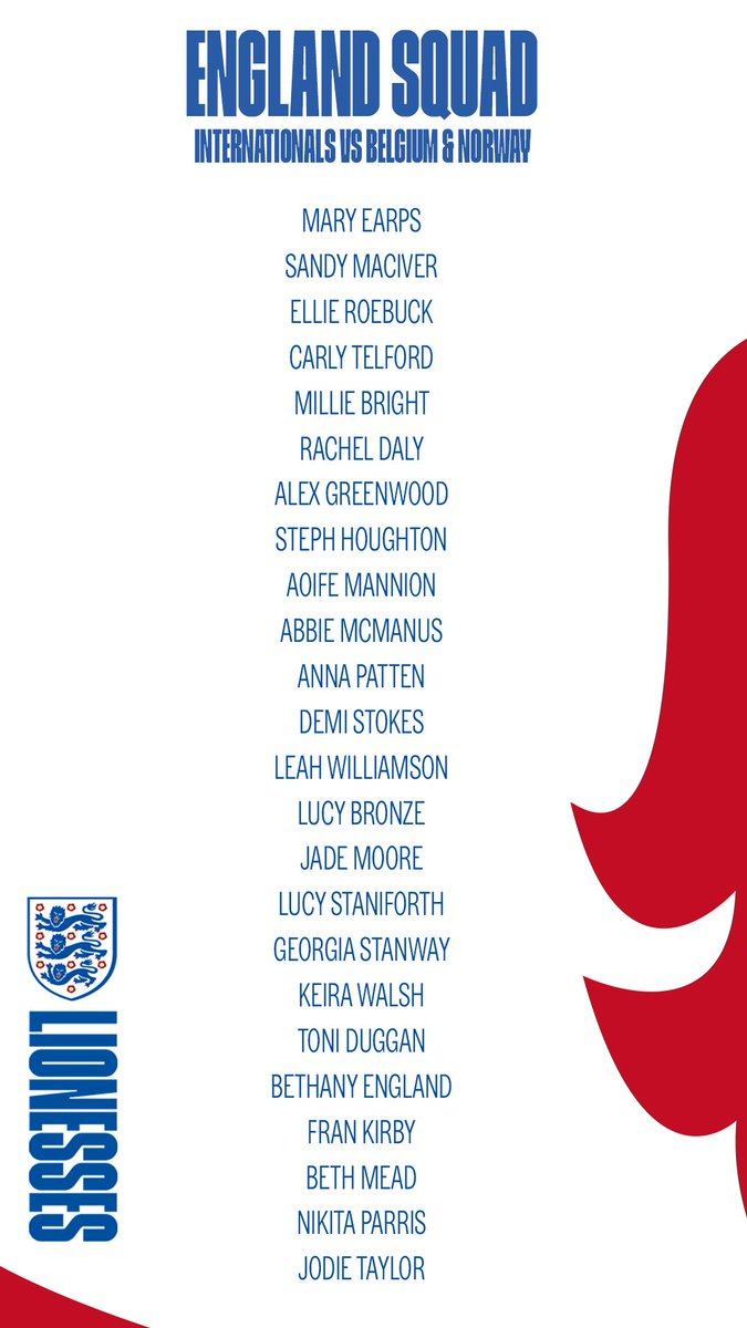 And just like that, we're back 🎉  Two friendlies. 24 #Lionesses. https://t.co/3HLPBSUqVo