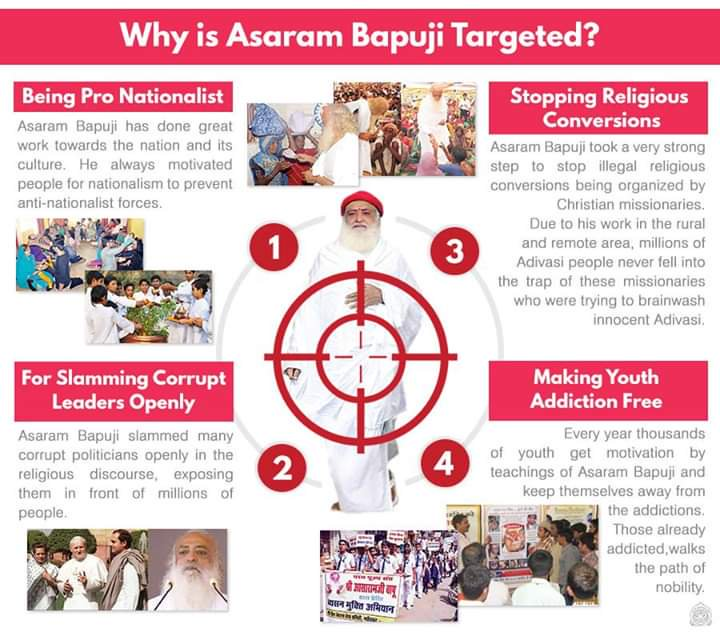Hindu Organization and Culture Guard Association told that Asaram Bapuji's social service work was going on such a wide scale,  while non-Hindus were knocking, due to which they were sent to jail.  #BogusCaseOnAsaramBapuji<br>http://pic.twitter.com/Rsy6HZ7CgM