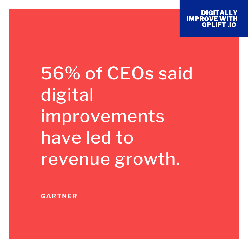 Digitally improve your enterprise with @oplifthq@Gartner_inc @Forbes #Tuesdaythoughts #digitaltransformation #digital solutions