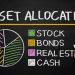 Image for the Tweet beginning: Asset allocation: quale? E' nei