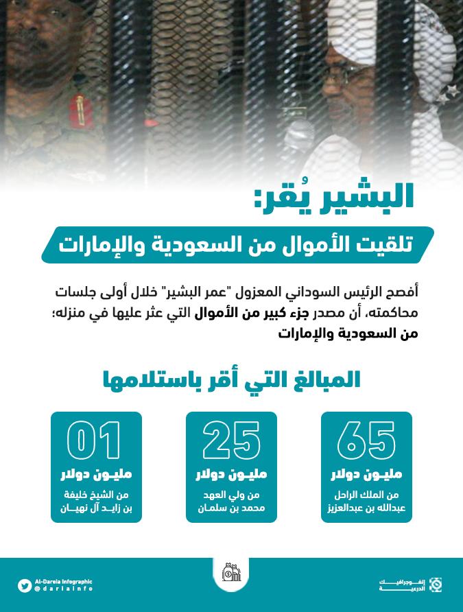 #البشير يُقِر بتسلمه 90 مليون دولار من #السعودية، ومليون دولار من #الإمارات!