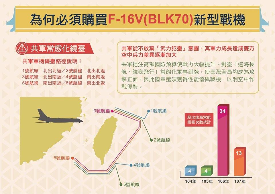 تايوان ترغب بشراء مقاتلات F-16V جديده لتحل محل مقاتلاتها المتقادمه نوع F-5  ECZwxNLUwAAZJ95
