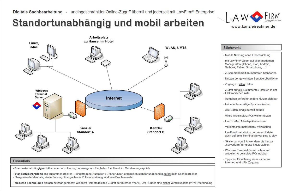 Моделирование и расчёт распределённых информационных систем. Учебн.