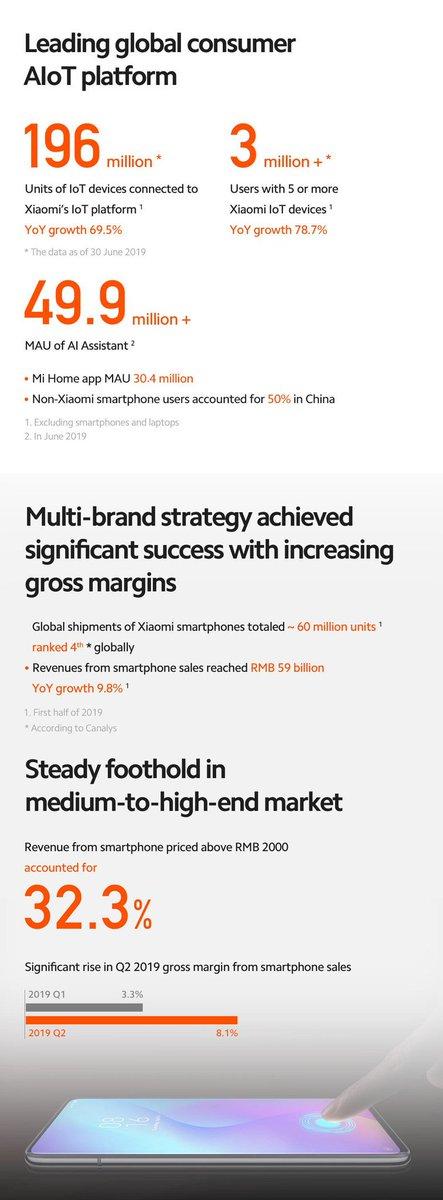 Xiaomi Kenya (@Xiaomi_Kenya) | Twitter