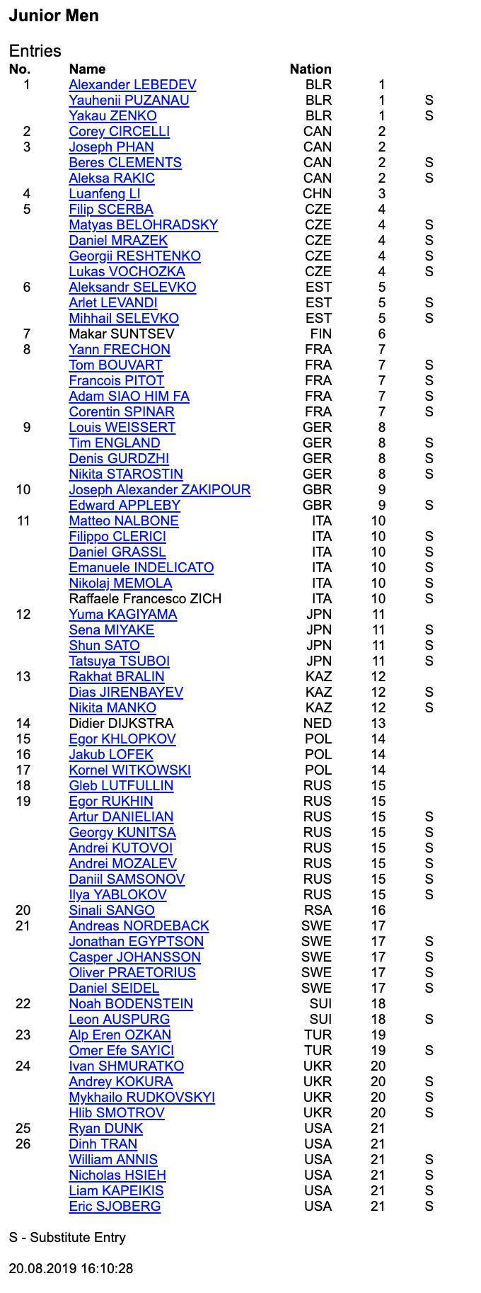 JGP - 5 этап. 18.09 - 21.09 Гданьск, Польша ECa1Hj4U0AAgObQ?format=jpg&name=large