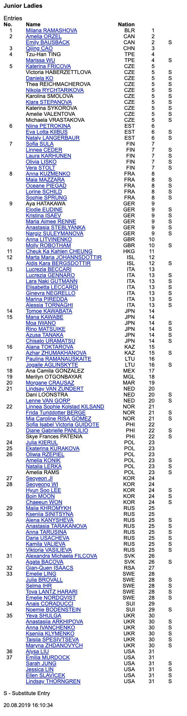 JGP - 5 этап. 18.09 - 21.09 Гданьск, Польша ECa1IBvU4AA-4LJ?format=jpg&name=4096x4096