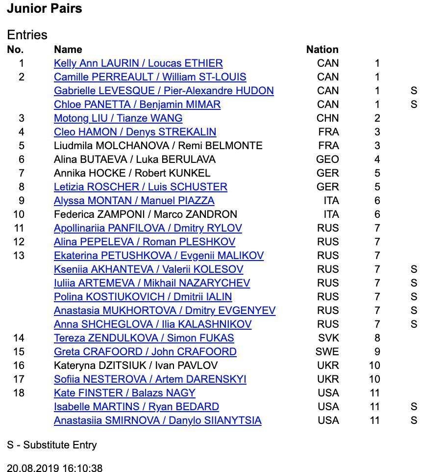 JGP - 5 этап. 18.09 - 21.09 Гданьск, Польша ECa1IaiUEAAbsCr?format=jpg&name=medium