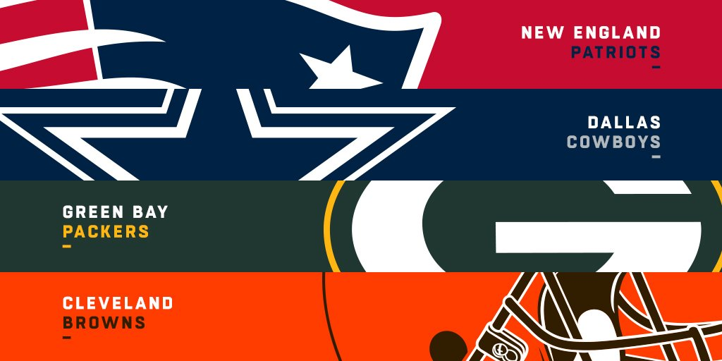Are the defending champion Patriots Super Bowl favorites once again? Can the Rams take the final step to the Lombardi Trophy? Will the Browns live up to the hype? @DanHanzus provides his Preseason Power Rankings. nfl.com/news/story/0ap…