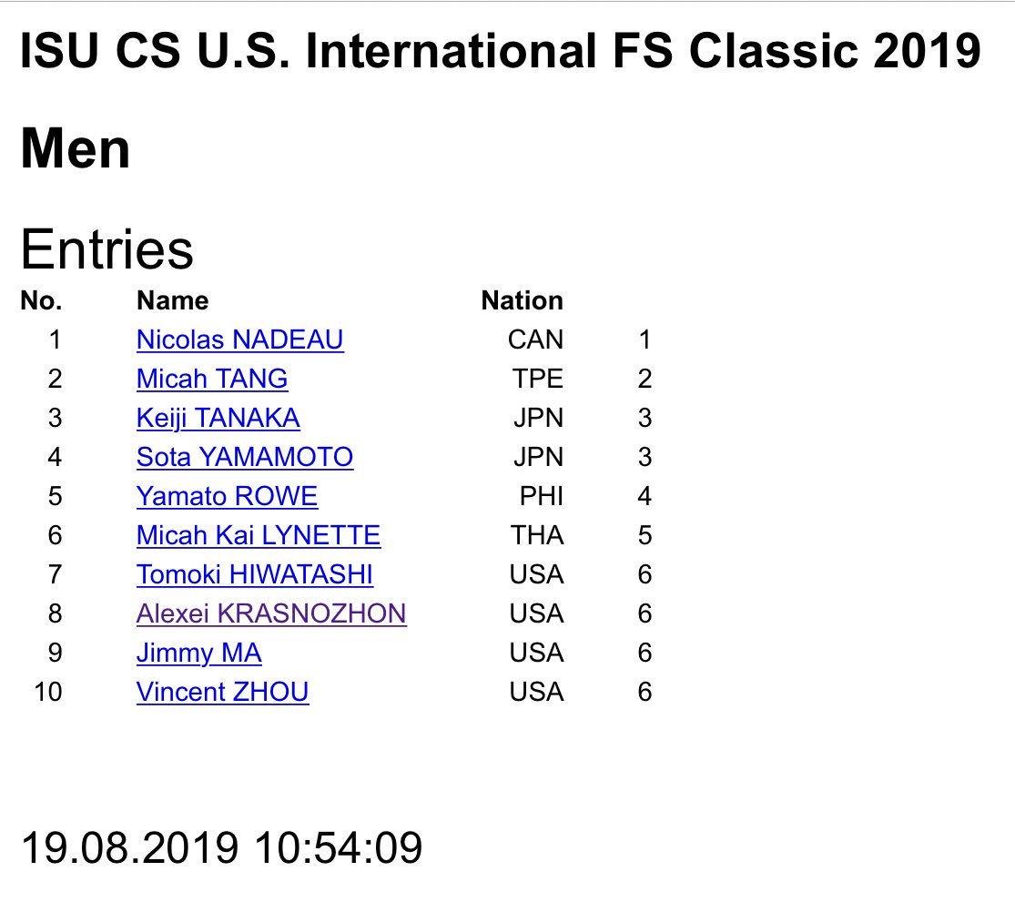 Challenger (3) U.S. International. Sep 17 - 22, 2019 Salt Lake City /USA  ECaY4tiXUAAfL7o?format=jpg&name=medium
