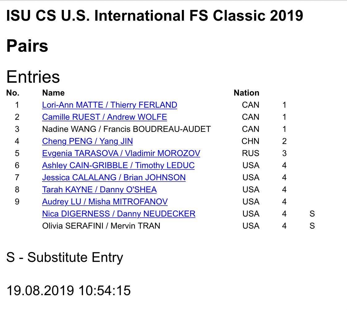 Challenger (3) U.S. International. Sep 17 - 22, 2019 Salt Lake City /USA  ECaY4tjXoAEUt8V?format=jpg&name=medium