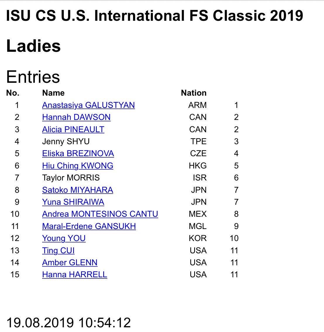 Challenger (3) U.S. International. Sep 17 - 22, 2019 Salt Lake City /USA  ECaY4tmWkAAWeFR?format=jpg&name=medium