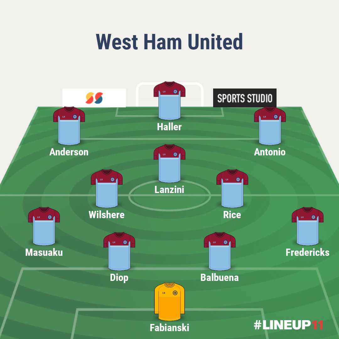 RT @WHUFCFZ: My team to face Watford on Saturday.  Thoughts? #WHUFC #COYI https://t.co/uKLGnPSaoT