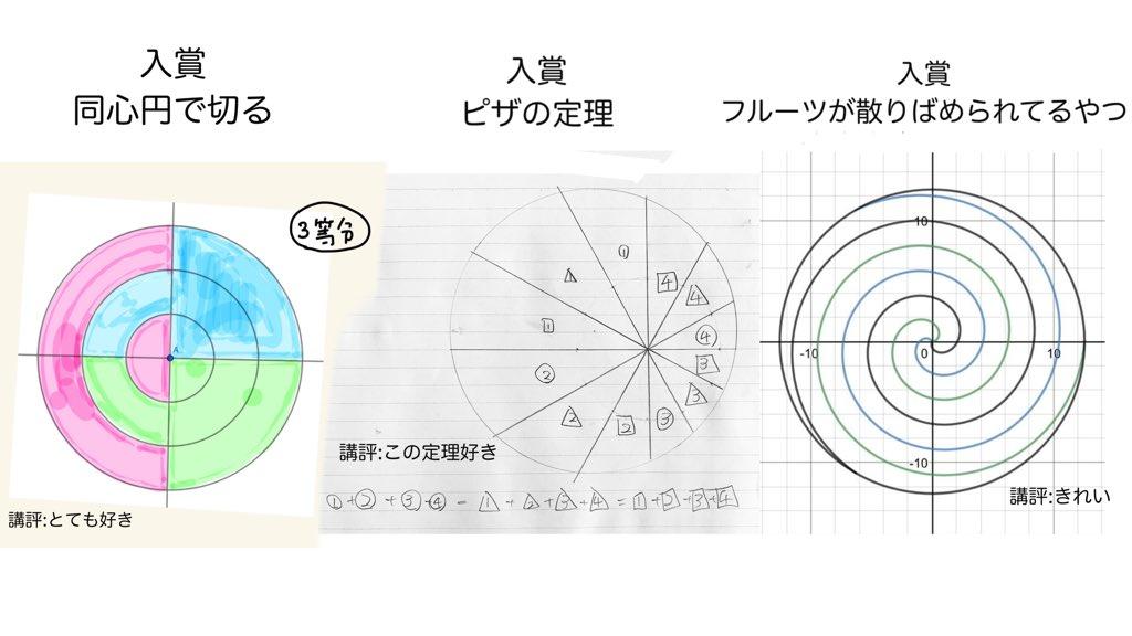 【円を3等分する選手権表彰】数学クラスタにケーキを切らせるとこうなる