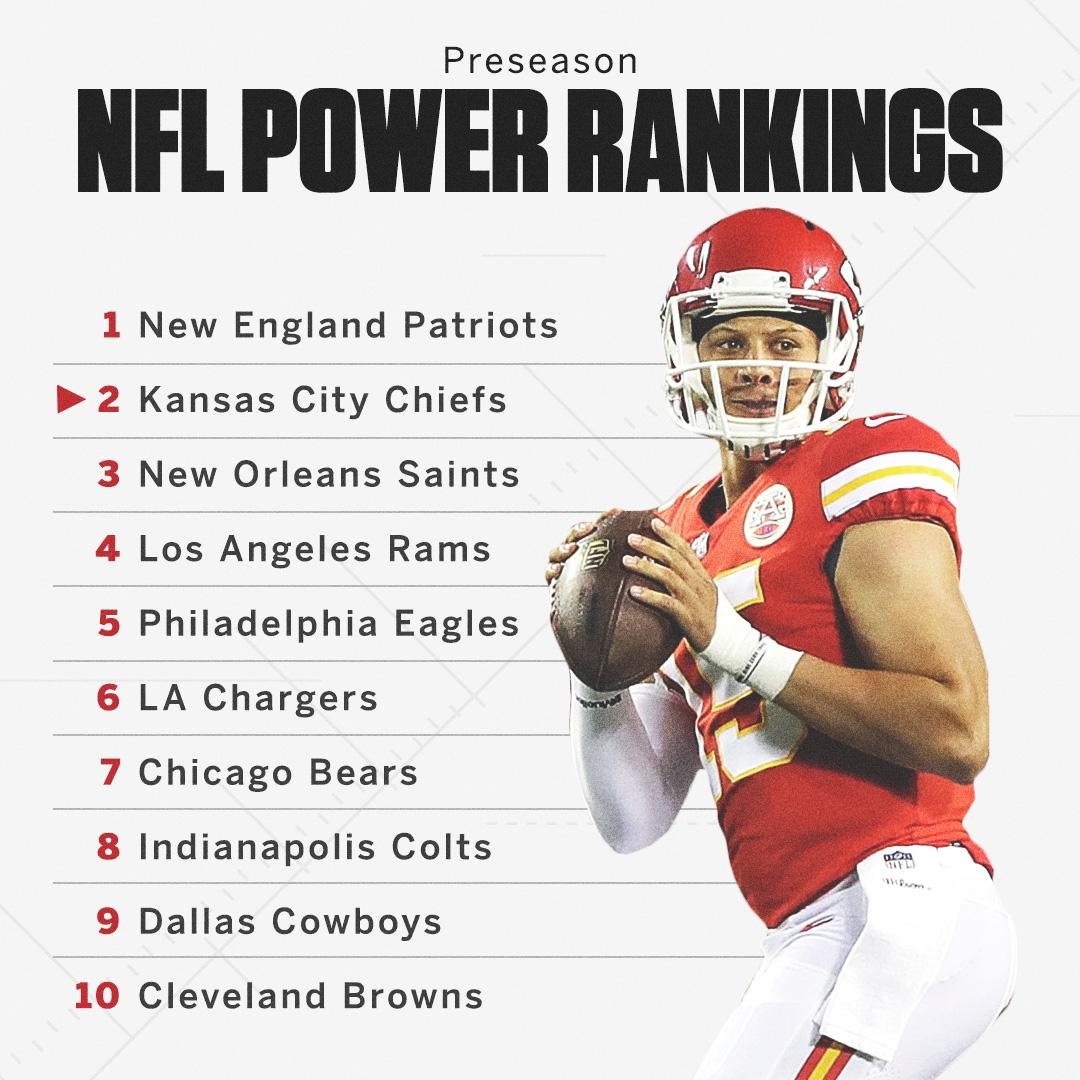 The first NFL power rankings of the season are here! 🚨 Full list ➡️ es.pn/2KLAZaB