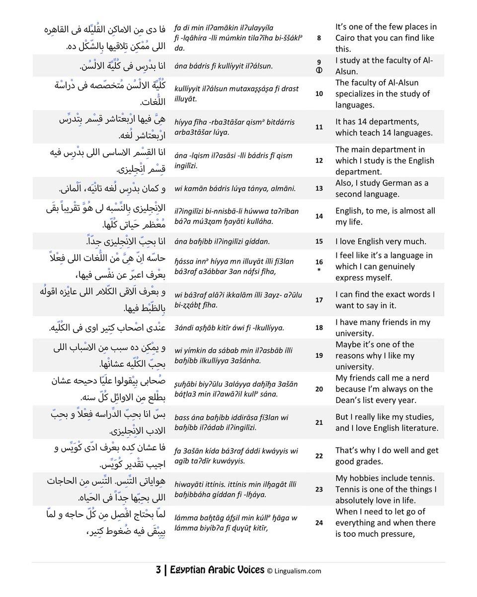 Lingualism Arabic (@lingualism1)   Twitter