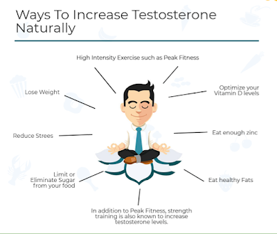 How Important Is Maintaining A Good Level Of Testosterone?  https://www. inveiglemagazine.com/2019/07/how-im portant-is-maintaining-good-level.html#.XVxGPjs-4Pw.buffer  …  #nutrition #testosterone #fitnesslife <br>http://pic.twitter.com/9rqEpFVGIR
