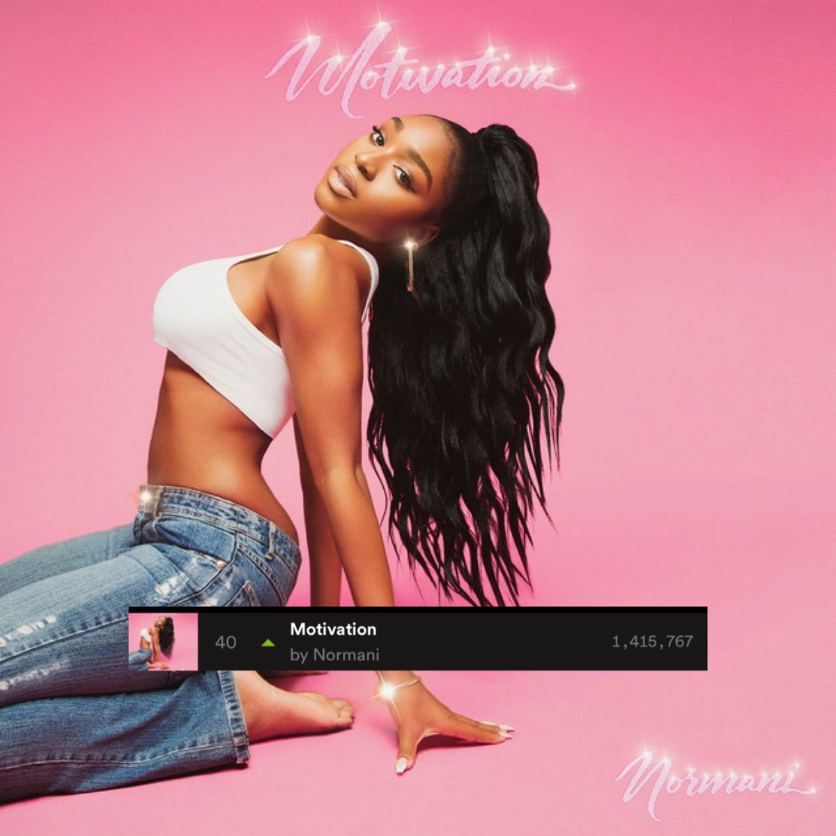 """""""Motivation"""" by @Normani jumps 12 spots and re-enters the Top 50 on Global Spotify at #40. <br>http://pic.twitter.com/ou88qZfJGl"""
