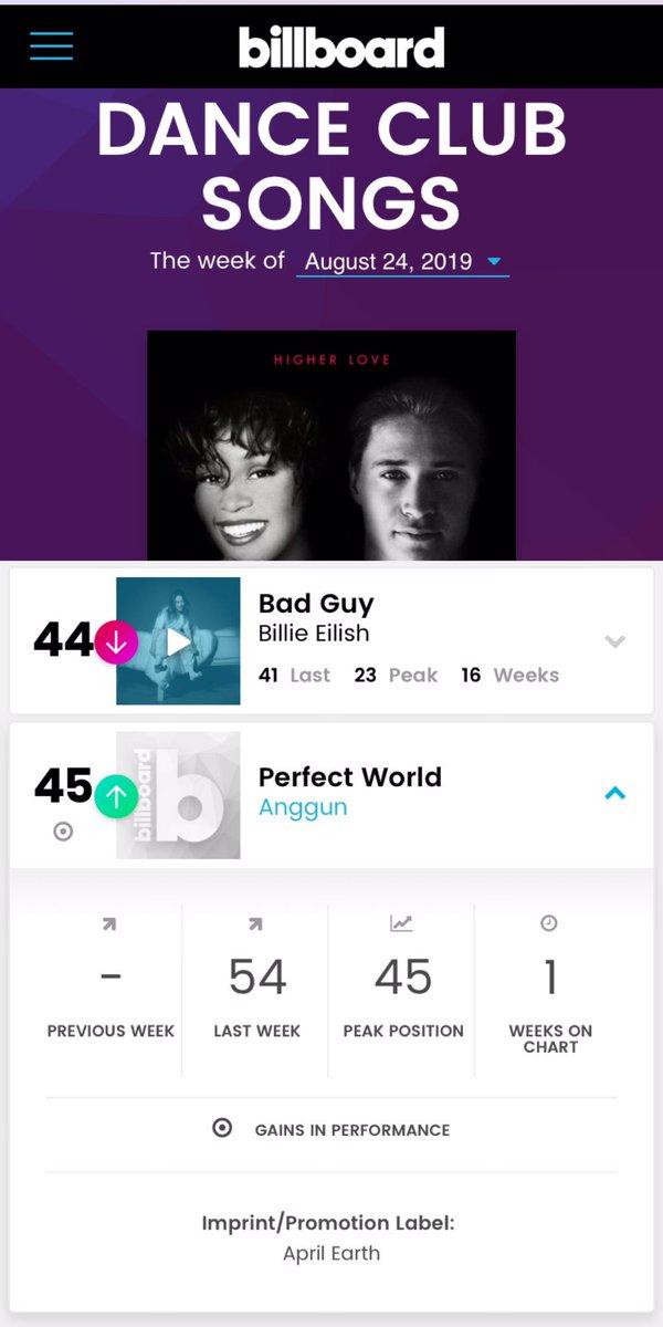 This week. @Anggun_Cipta Perfect World, placed her debut at #45 Billboard Dance Club Songs chart. Congratulations. #PerfectWorld #DanceClubSongs #Billboard #AnggunBillboardChart<br>http://pic.twitter.com/dCxKyWubUK