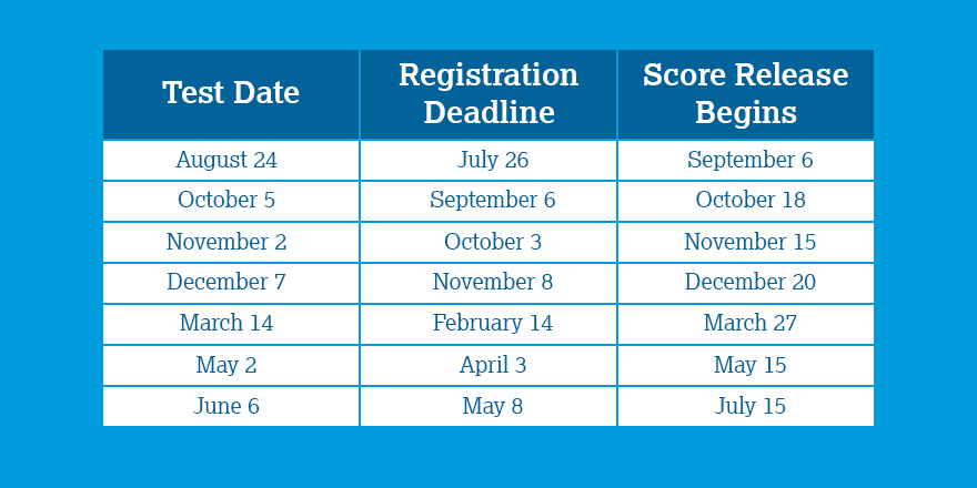 All Of The Live Forever | Act Test Dates 2019 20 College Board