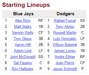 It's been awhile since the @BlueJays have been to Dodger Stadium.What year do you think it was?