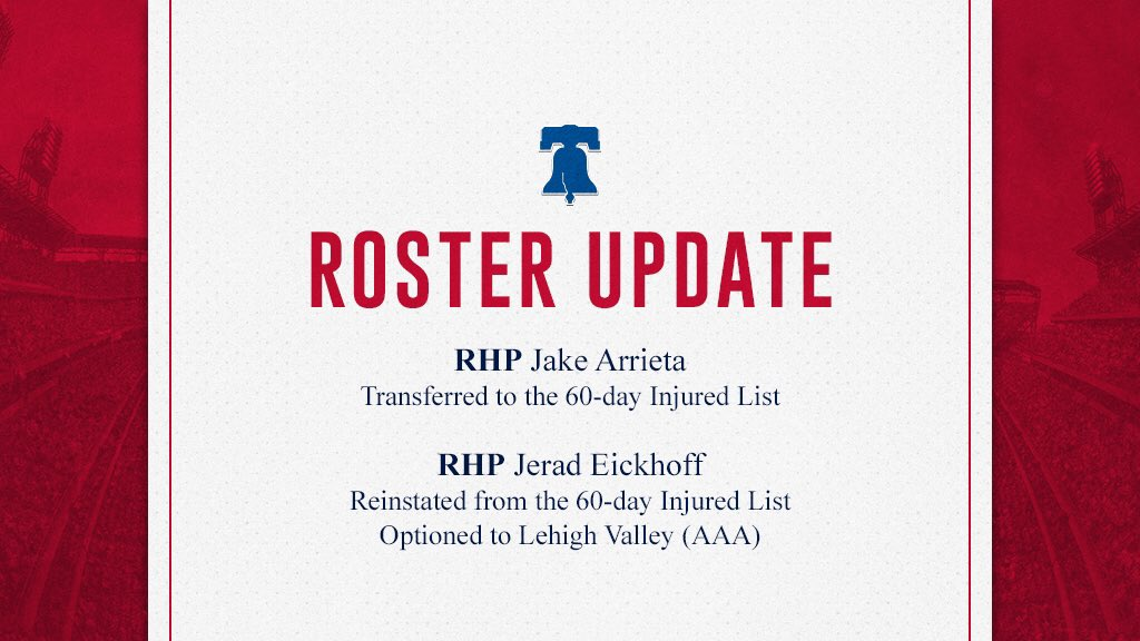 #Phillies have made the following roster moves: