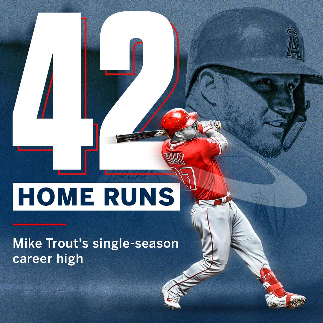 Thats a career-high 4️⃣2️⃣ home runs this season for Mike Trout 💪