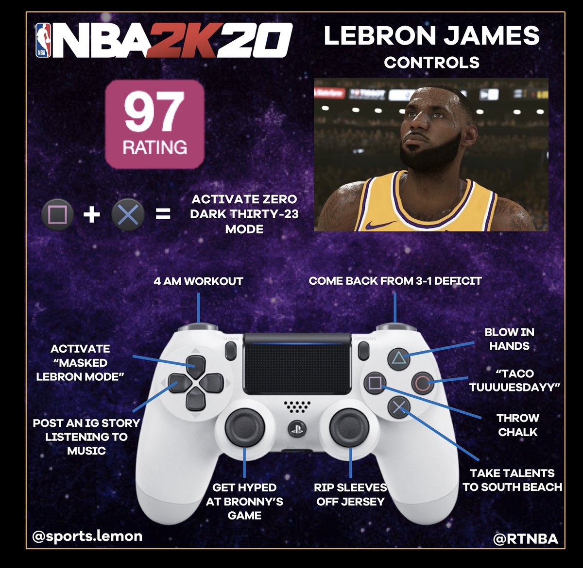 NBA 2K20 LeBron James controls😂