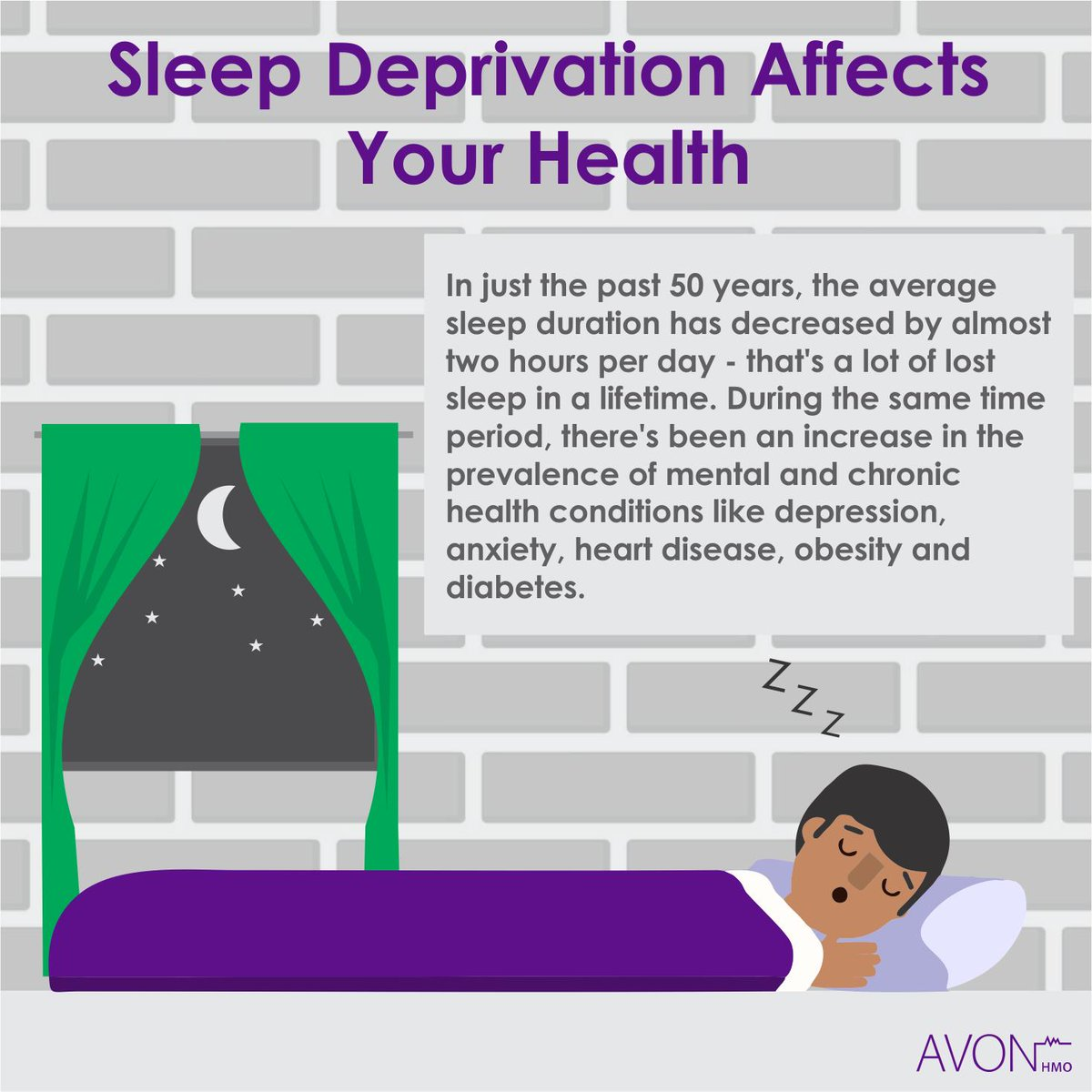 If you don't get enough sleep, you have more than fatigue to worry about.   Sleep deprivation is connected to diseases like hypertension, diabetes, depression and anxiety have increased.  #healthyliving <br>http://pic.twitter.com/NIUafJXOik