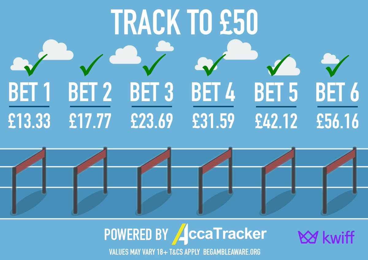 THE TRACK TO £50 IS COMPLETE!!!