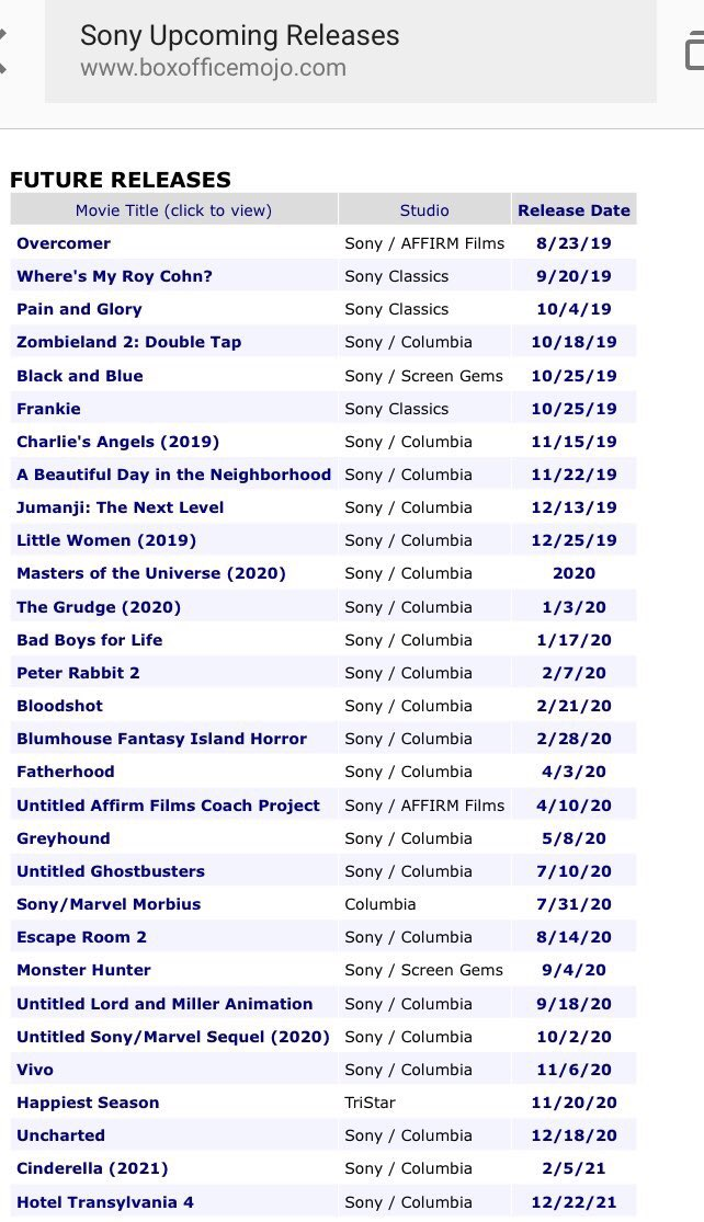 #SaveSpiderMan #SaveSpidermanFromSony  GUYS FROM NOW ON WE BOYCOTT SONY AND NOONE GOES TO SEE THESE FILMS <br>http://pic.twitter.com/Du1rkevADG