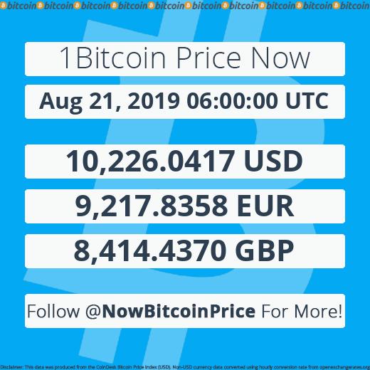 Aug 21, 2019 06:00:00 UTC | 10,226.00$ | 9,217.80€ | 8,414.40£ | #Bitcoin  #BTC  $BTC #crypto  #financial  #news