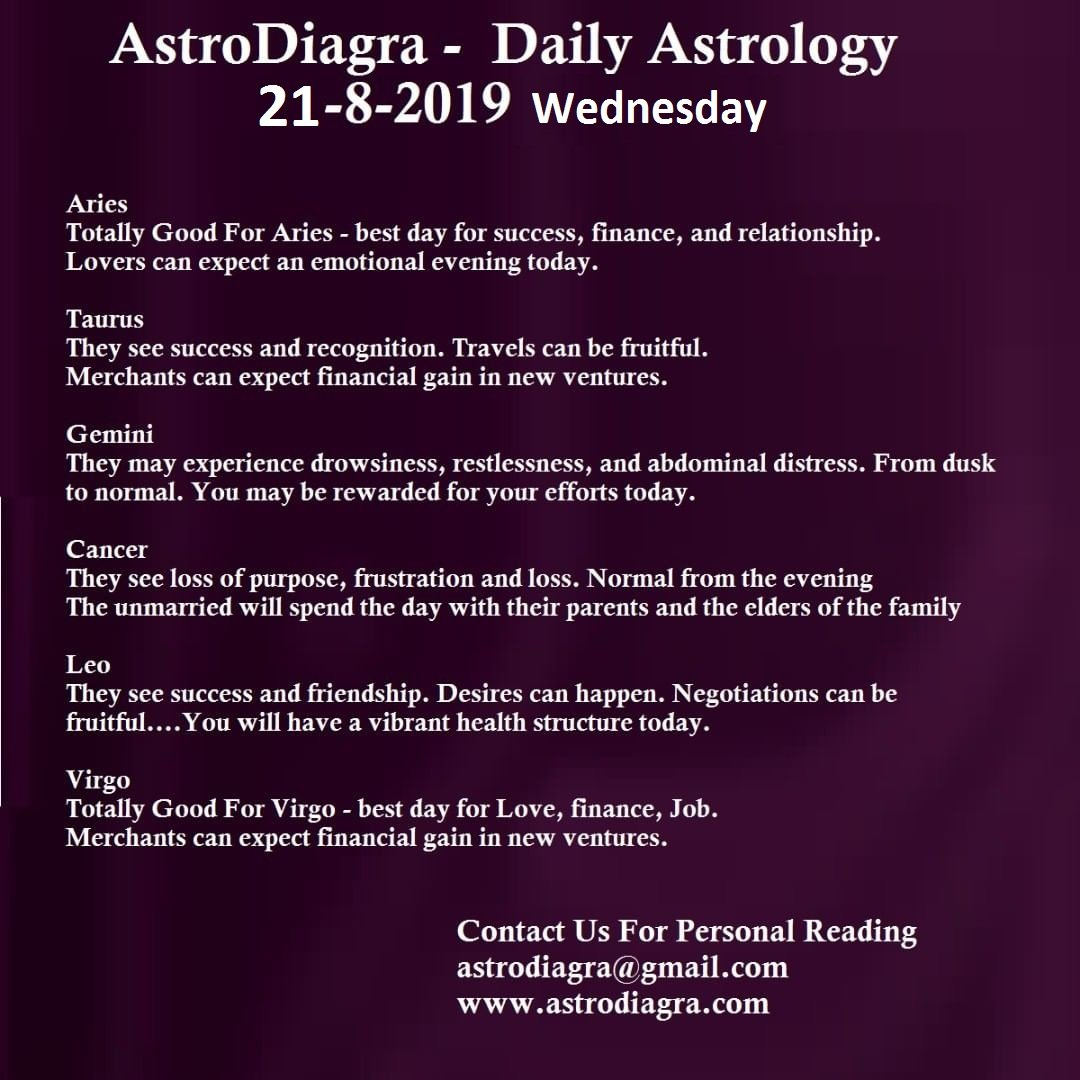 AstroDiagra - Indian Vedic Astrology & Palmistry