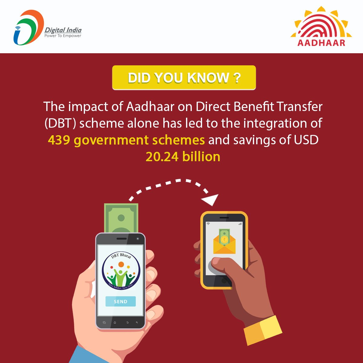 #DidYouKnow | Aadhaar is the largest de-duplication mechanism for government schemes in the country. As a fact, the parallel coverage of Aadhaar, Jan Dhan Yojana & mobile connections has molded the digital profile of India to a significant level.   #DigitalIndia #Aadhaar <br>http://pic.twitter.com/5bAV3wYwXi