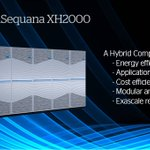 Image for the Tweet beginning: Next-generation #LiquidCooling, high-speed #interconnect solutions