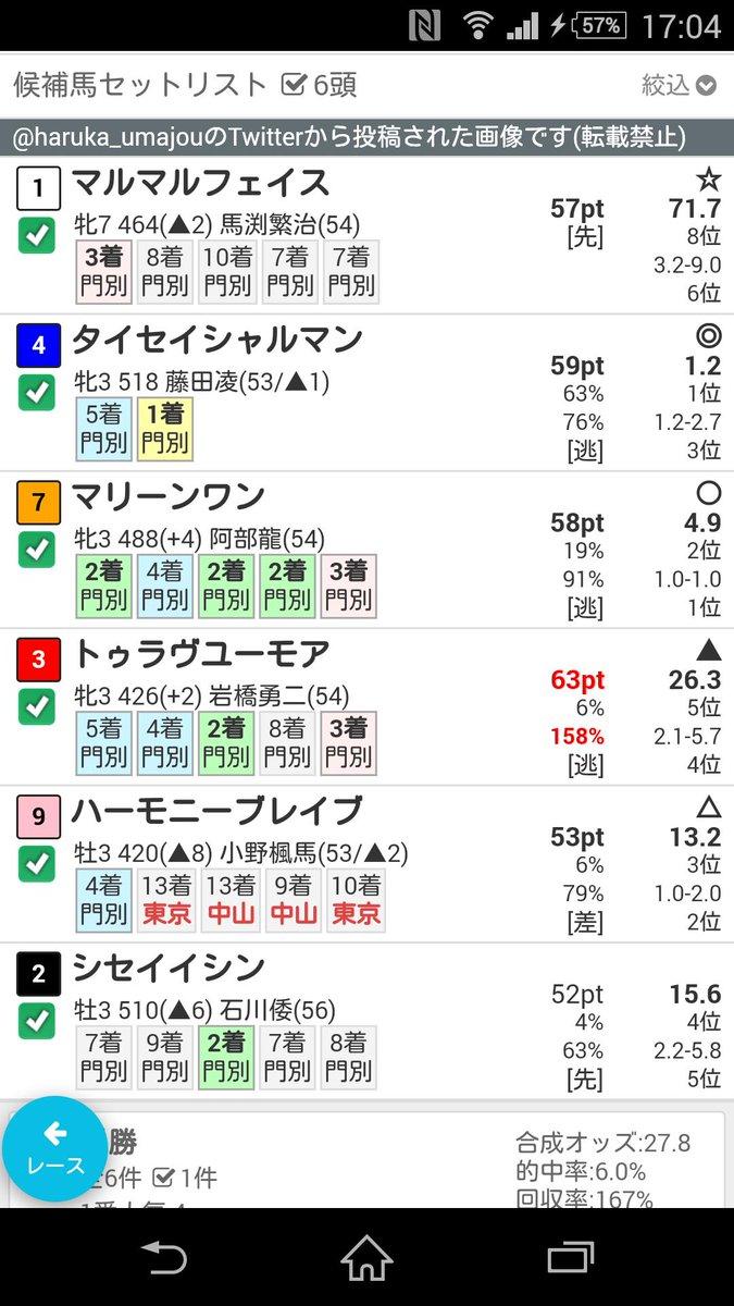 門別6R E判定で🆖  戻り初戦 4番圧倒人気で買いにくいですが穴目を狙いたいです。  枠連3枠流し 馬単3番7番流し 三連複3番と7番流しで13倍以上 単勝3番  #競馬予想