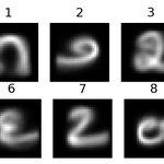Image for the Tweet beginning: A new handwritten digits #dataset