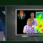 Image for the Tweet beginning: 📽️Pizarra táctica del Betis ante