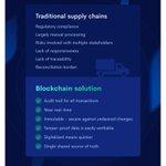 Image for the Tweet beginning: Blockchain can address a range