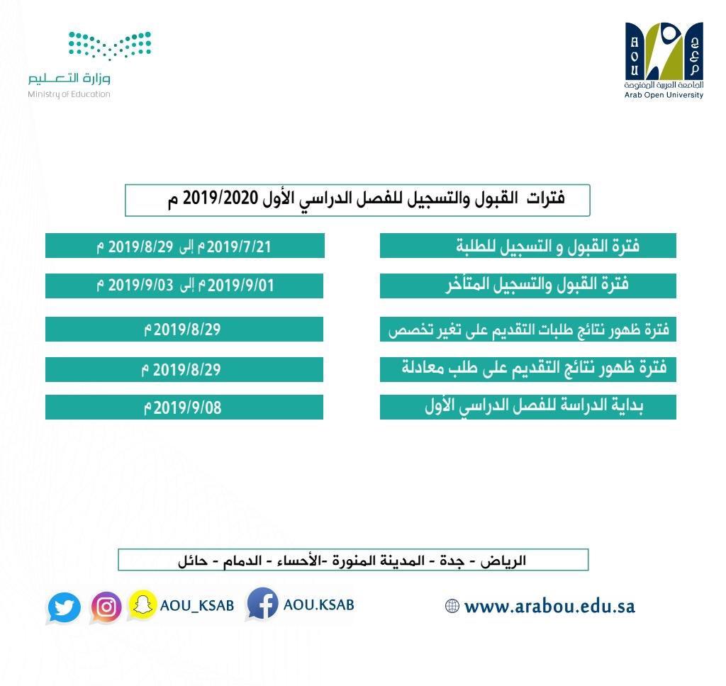 الجامعة العربية المفتوحة En Twitter مرحب ا بك لا يوجد سكن جامعي متوسط الرسوم الفصلية 5 الآف ريال تحياتي
