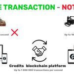 Image for the Tweet beginning: Credits #blockchain changes the way