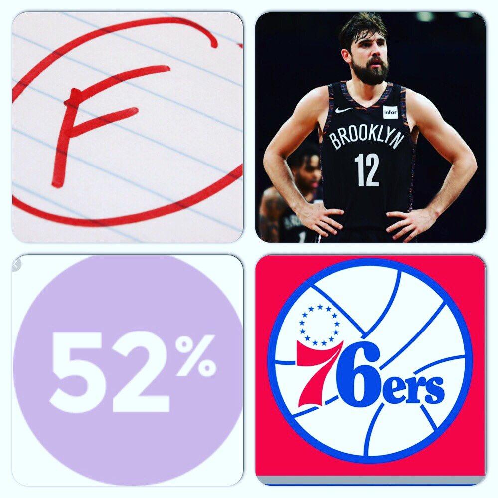 #NBA Playoffs  Date: 4/18/19 Score: #76ers 131 - #Nets 116  Tm: #BrooklynNets  Pl: #JoeHarris  Pos: SF  Ht: 6'6  Wt: 218 lbs  College: #Virginia  PGG: 52% = F Vs:  #Philadelphia76ers  @NBA  #Basketball  (Seeking Sponsorship)  (Seeking Sponsorship/YOUR AD HERE)   - Marlawn https://t.co/o6dUszWKuk