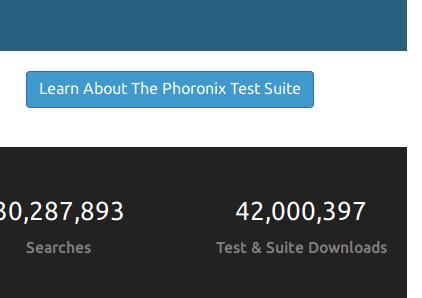 PhoronixTestSuite tagged Tweets and Downloader | Twipu