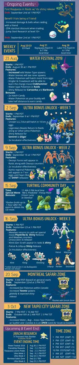 #Infographic  Weekly Update infographic  #PokemonGo <br>http://pic.twitter.com/HGzxS1jQ2m